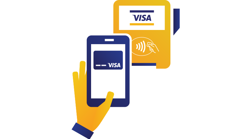 mobile payment point of sale